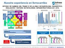 ESTUDIO DE CAMBIOS DEL TRAMO IV DE LA LÍNIA 9 DE BARCELONA. DIAGNÓSTICO, EVALUACIÓN Y ESTUDIO DE PATOLOGÍAS