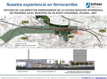 ESTUDIO DE LOS ASPECTOS FERROVIARIOS DE LA FUTURA ESTACIÓN INTERMODAL DE FIGUERES, EN EL MUNICIPIO DE VILAFANT (FIGUERES)