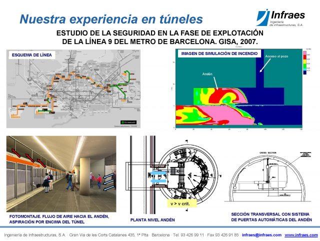 ESTUDIO DE LA SEGURIDAD EN LA FASE DE EXPLOTACIÓN DE LA LÍNEA 9 DEL METRO DE BARCELONA