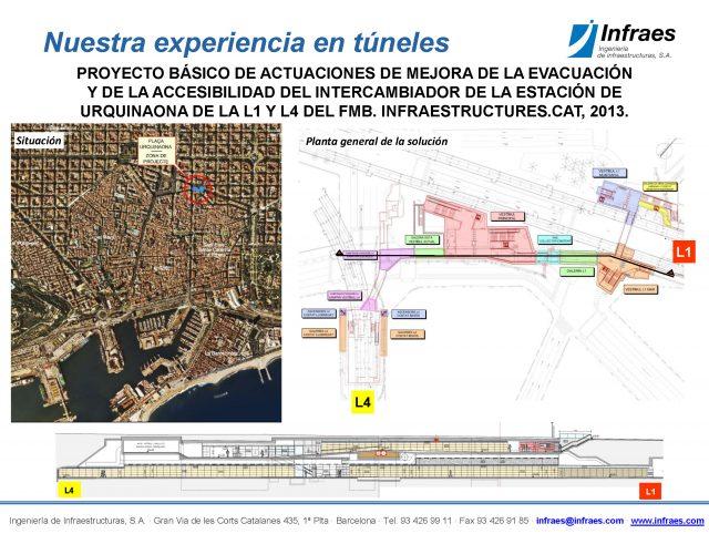 Proyecto básico de actualizaciones de mejora de la evacuación y de la accesibilidad del intercambiador de la estación de Urquinada de la L1 y L4 del FMB