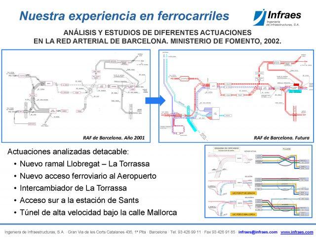 ANÁLISIS Y ESTUDIOS DE DIFERENTES ACTUACIONES  EN LA RED ARTERIAL DE BARCELONA