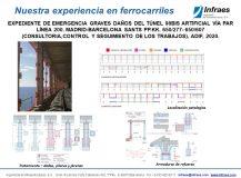 EXPEDIENTE DE EMERGENCIA GRAVES DAÑOS DEL TÚNEL 98BIS ARTIFICIAL VÍA PAR LÍNEA 200. MADRID-BARCELONA SANTS PP.KK. 650/277- 650/607 (CONSULTORIA,CONTROL Y SEGUIMIENTO DE LOS TRABAJOS)